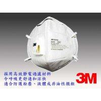 3M N95 摺疊式活門口罩 (20個/盒) 9010V